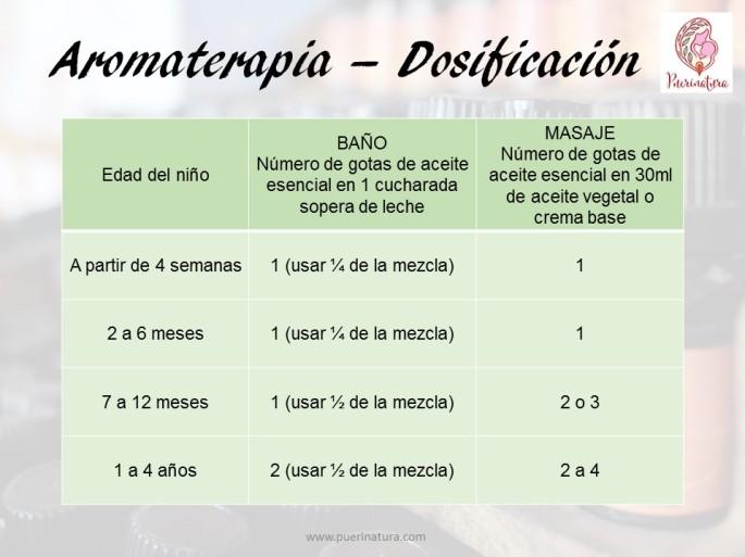 aromaterapia-dosificacion